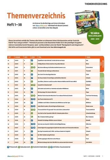 Unterrichtsbausteine Themenregister 2019