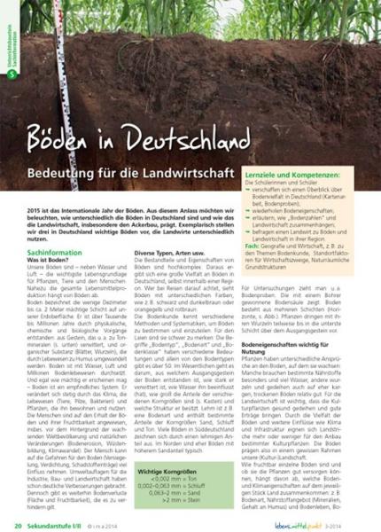 Böden in Deutschland